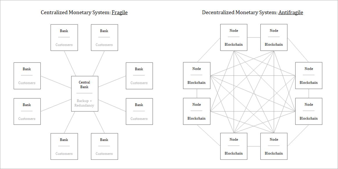 btc fiamma firmware commercio di valuta bitcoin